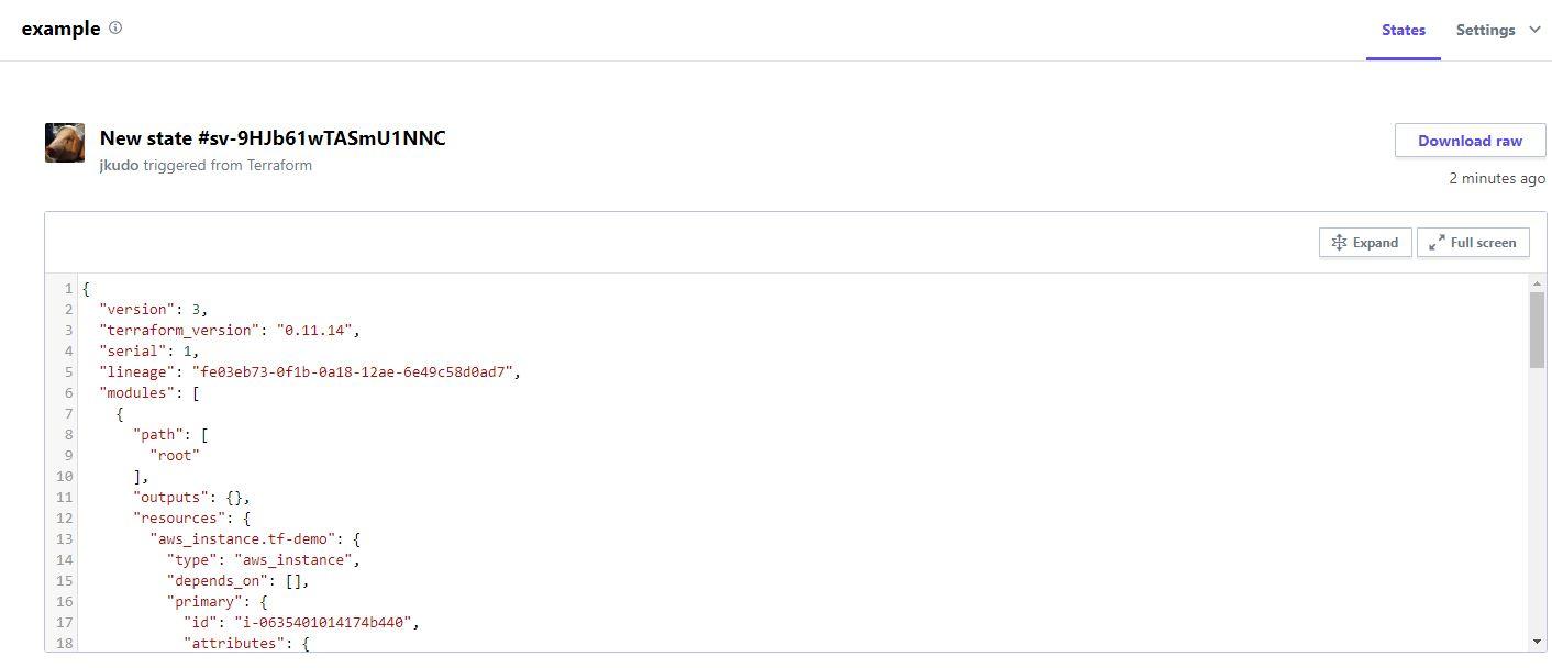 Terraform Cloud でState ファイル (tfstate)を管理する。 | 技術的な