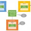How to run Azure Functions on AWS and on-premises | by Radu Vunvulea | Medium